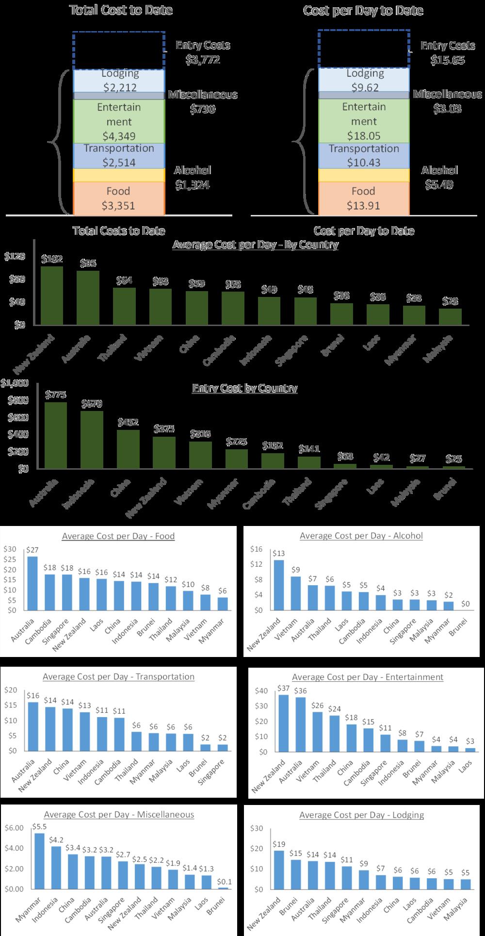 KPI 4.16.2017.png