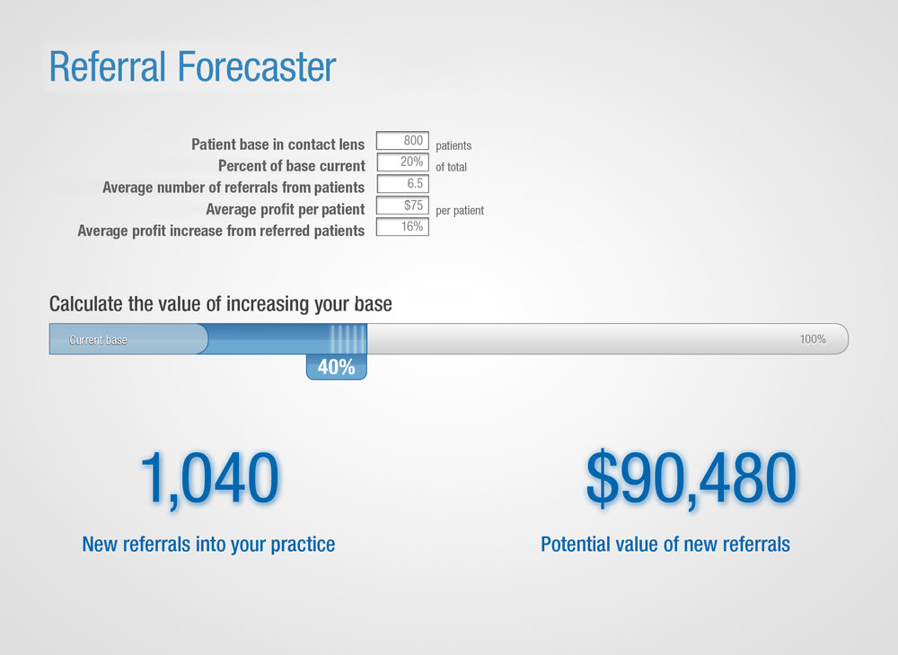 Interactive_Referrals.jpg