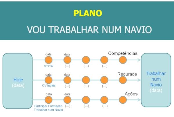 Plano Trabalhar Navio.jpg