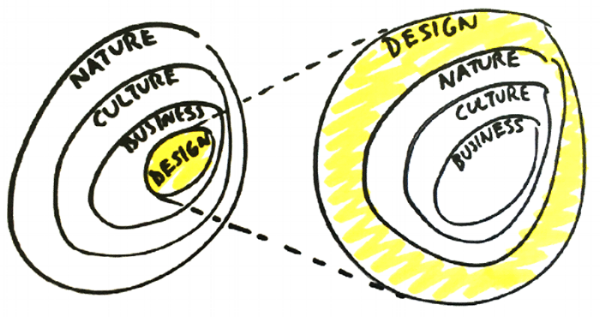 Bruce Mau Design Thinking
