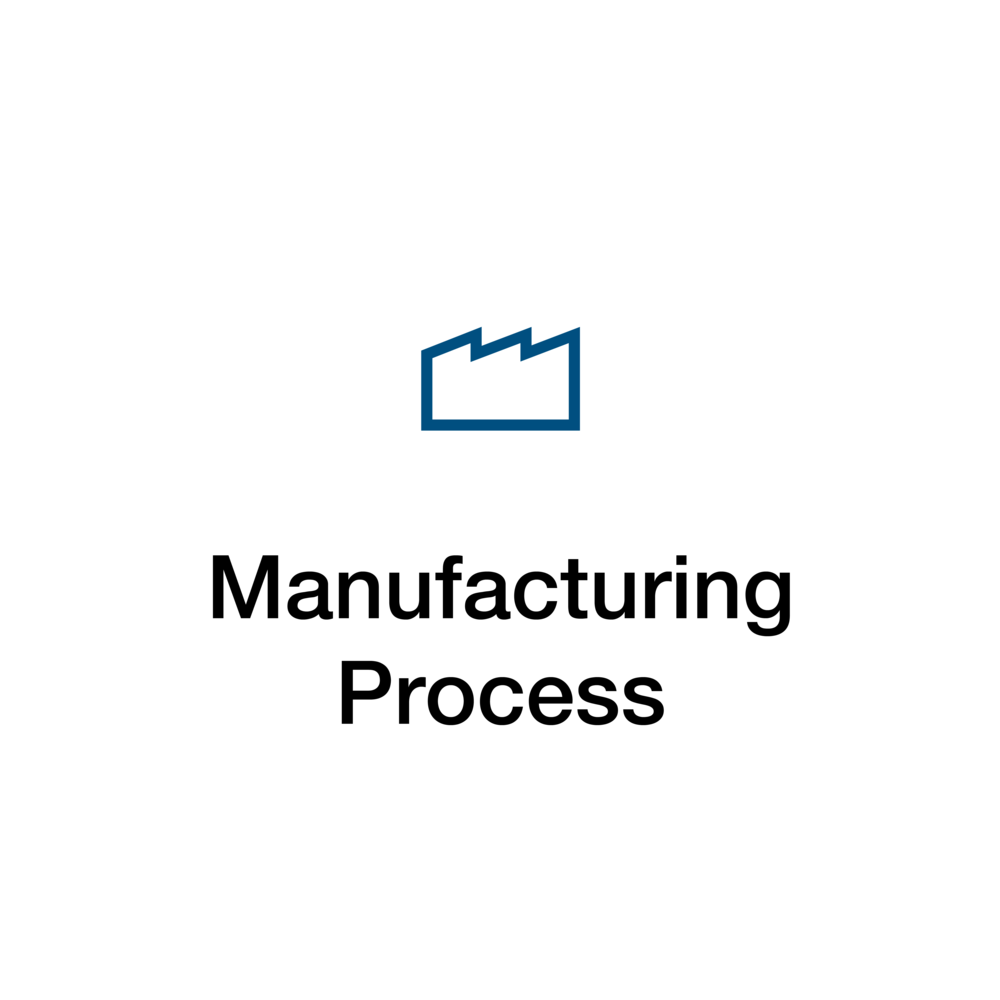 Manufacture process.png
