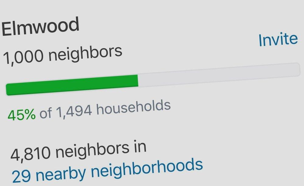 1,000 people in Elmwood have registered with Nextdoor since 2012.
