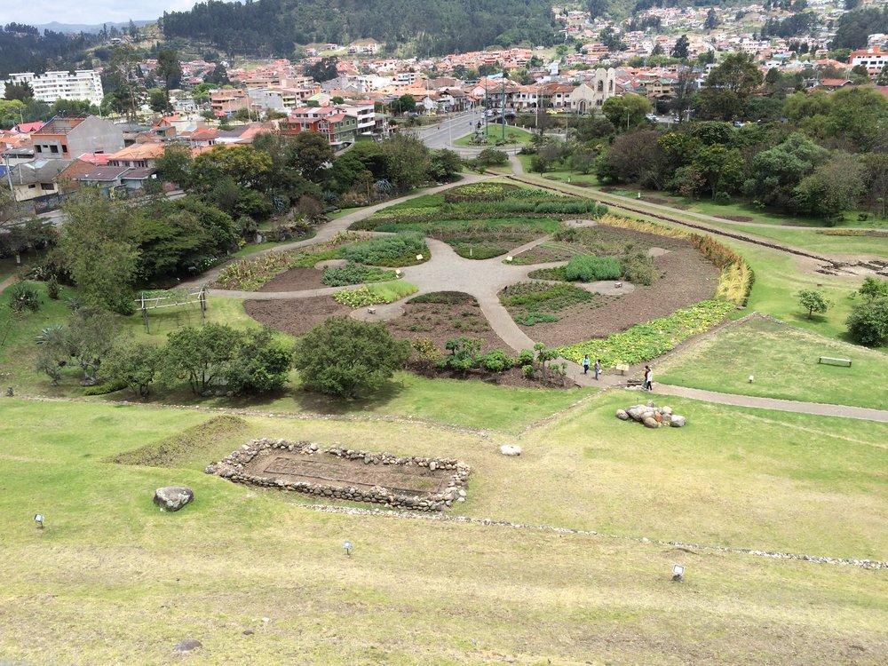 INCA site
