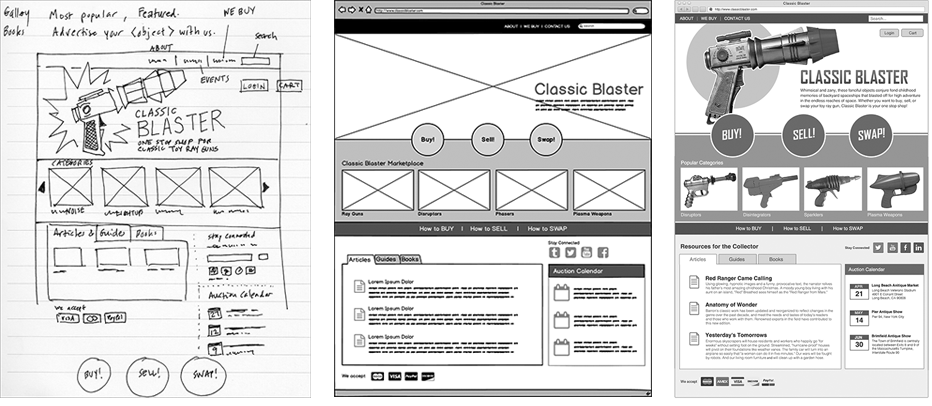 Wireframing progression: ideation sketch (left), to low-fidelity mockup (center), to high-fidelity mockup. Sadly, this website does not exist and was only prepared by me as an exercise.