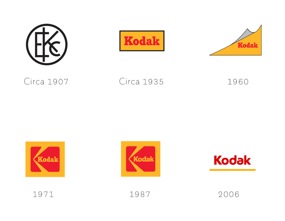 How the logo has evolved since 1907