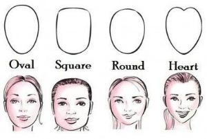 THE FOUR FACE SHAPES                  Image courtesy of Google/Glamour Magazine