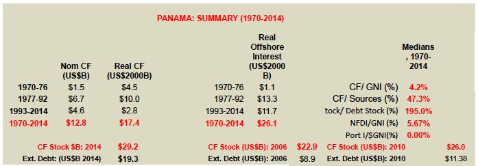 Panama 1.png