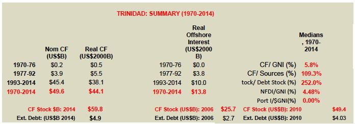 Trinidad 1.png