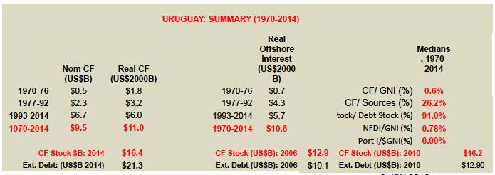 Uruguay 1.png