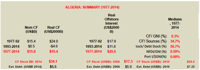 Algeria 1.png
