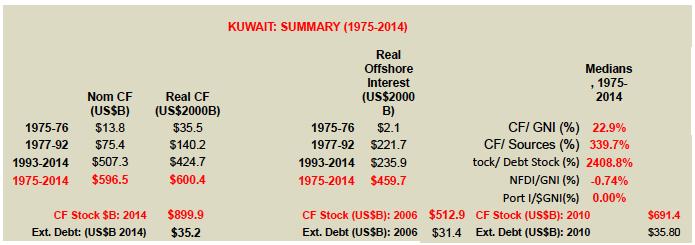 Kuwait 1.png