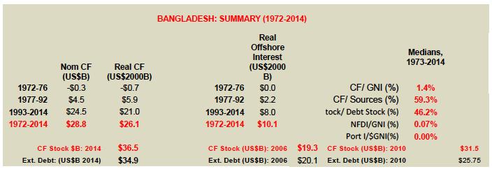 Bangladesh 1.png
