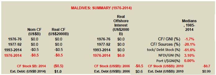 Maldives 1.png