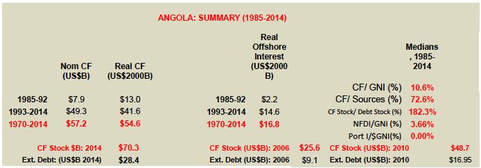 Angola 1.png