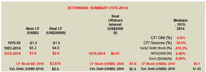 Botswana 1.png