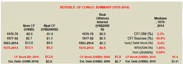 Congo 1.png