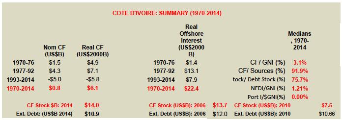 Cote d'Ivoire 1.png