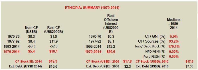 Ethiopia 1.png