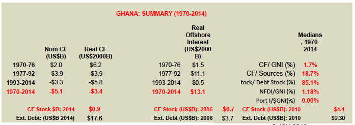 Ghana 1.png