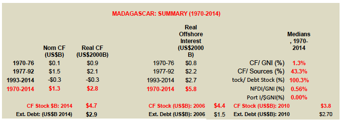 Madagascar 1.png