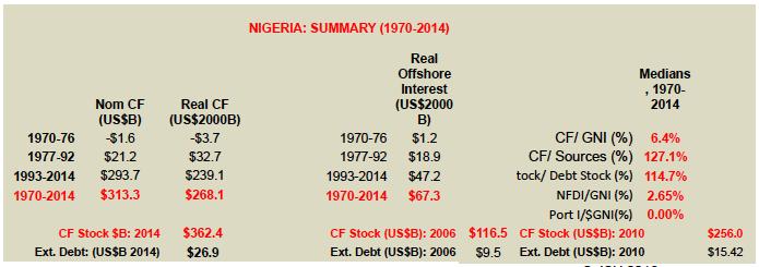 Nigeria 1.png