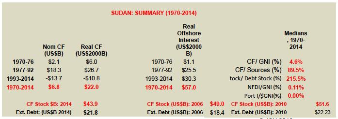 Sudan 1.png