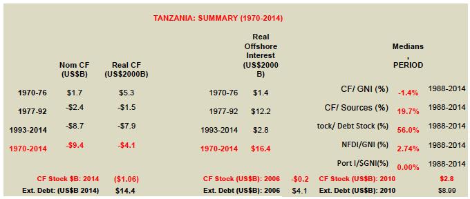 Tanzania 1.png