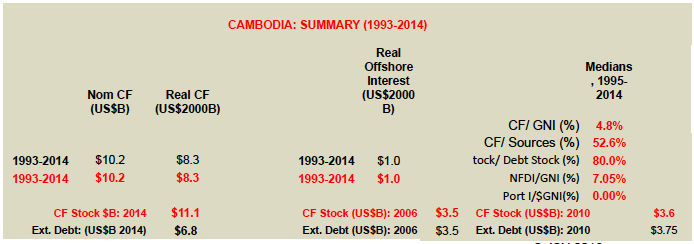 Cambodia 1.png