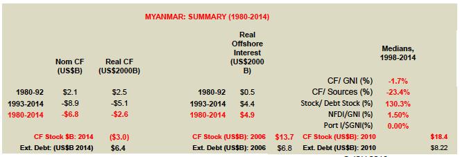 Myanmar 1.png