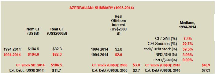 Azerbaijan 1.png