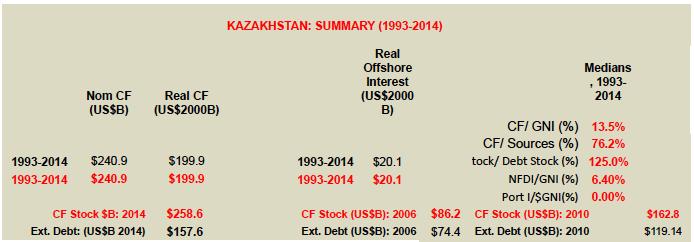 Kazakhstan 1.png