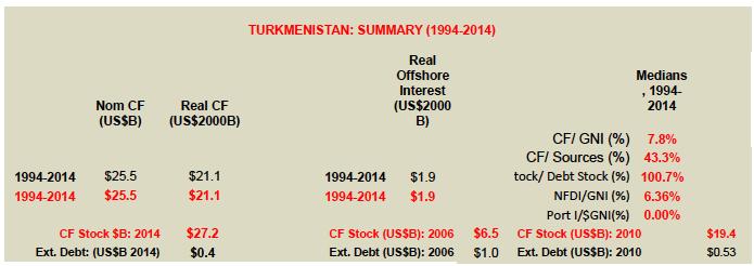 Turkmenistan 1.png