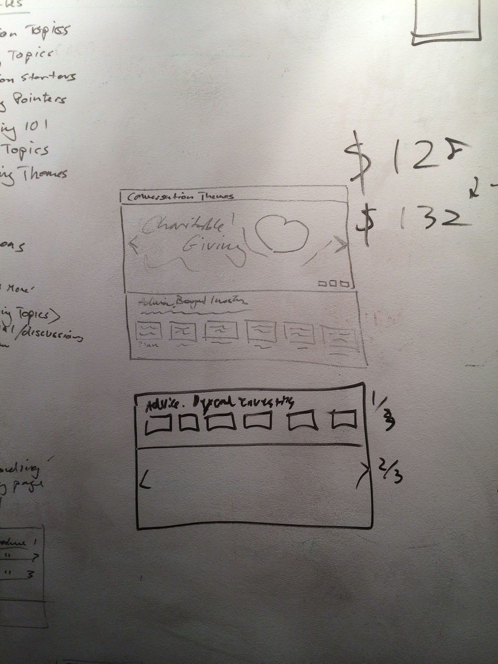 white board sketching of different modules