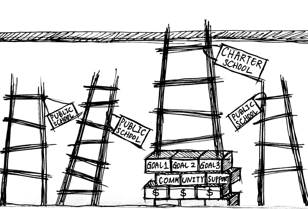 Charter schools can bridge LAUSD's achievement gap   (Designed by Paper Sketch)