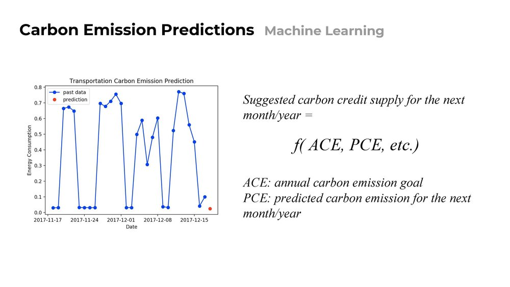 Carbon Coin Presentation_Page_13.jpg