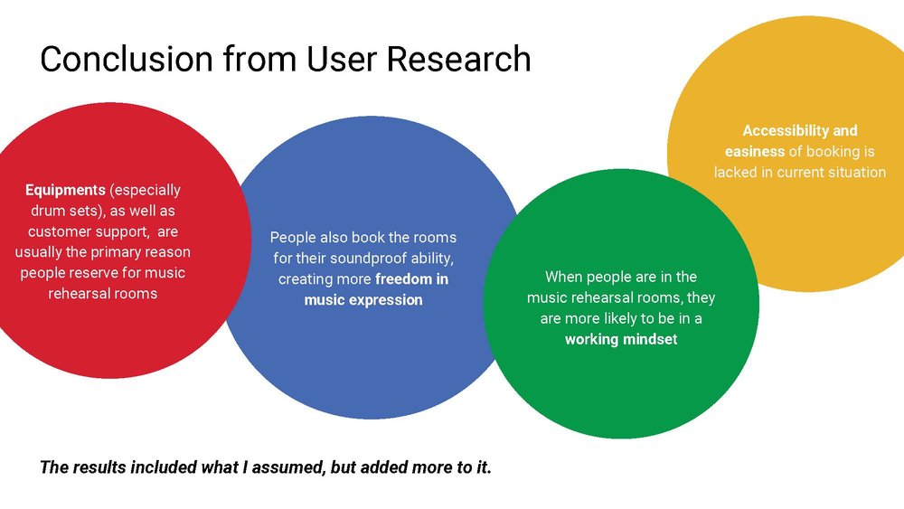 Google Design Exercise_Page_10.jpg