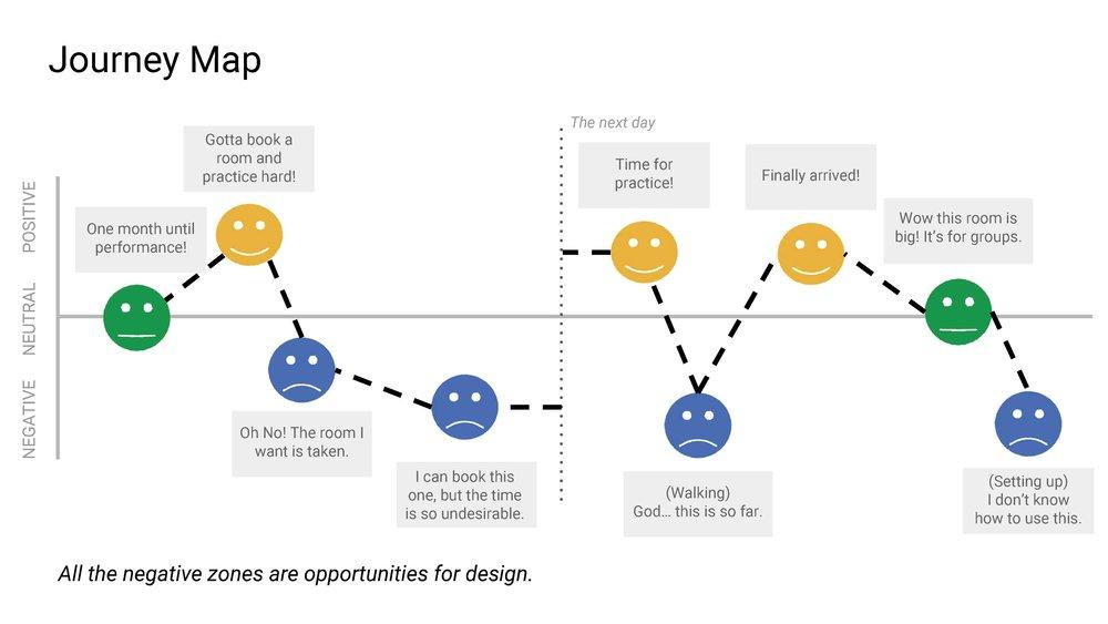 Google Design Exercise_Page_15.jpg