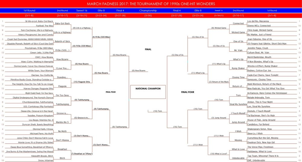 marchfadness_bracket010817_full.jpg
