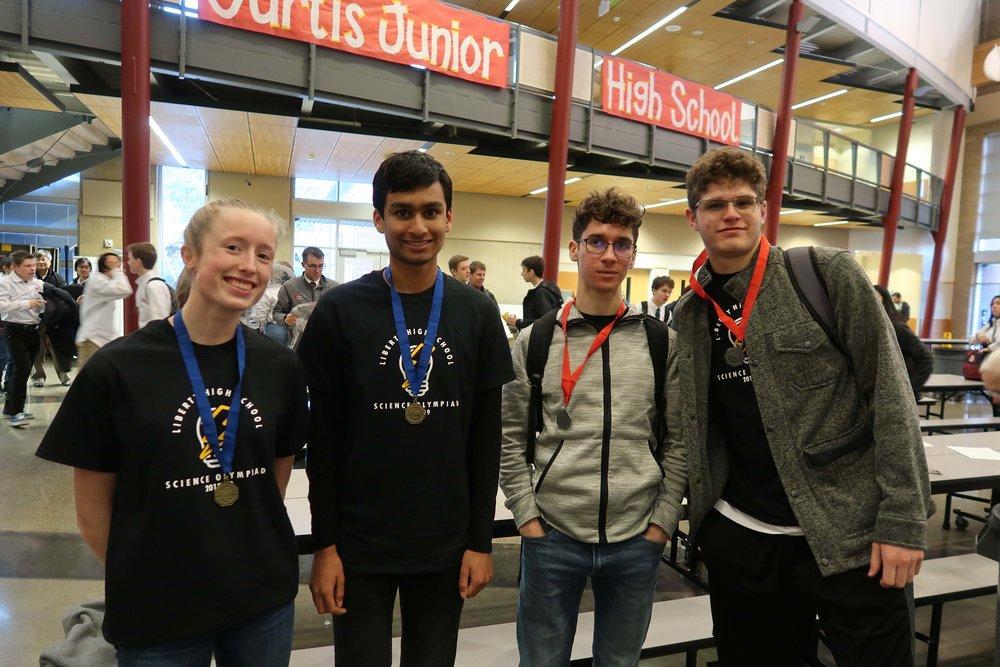 Curtis_19_Invitational_Medalists.jpg