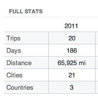 Jenny's TripIt Stats for 2011