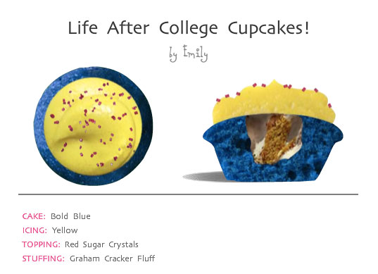 Life After College Cupcakes!