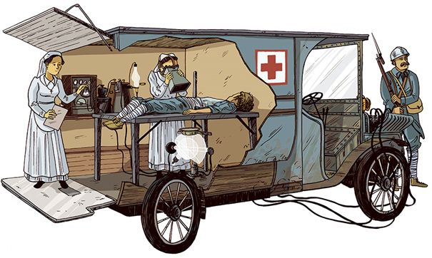 "Drawing of one of Marie Curie's portable X-Ray vehicles, dubbed ""Little Curies."" Photo from scholastic.com"