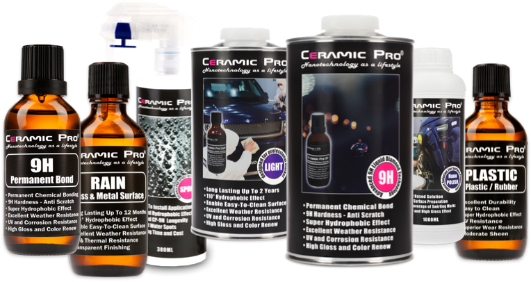 Ceramic Pro - product group.jpg