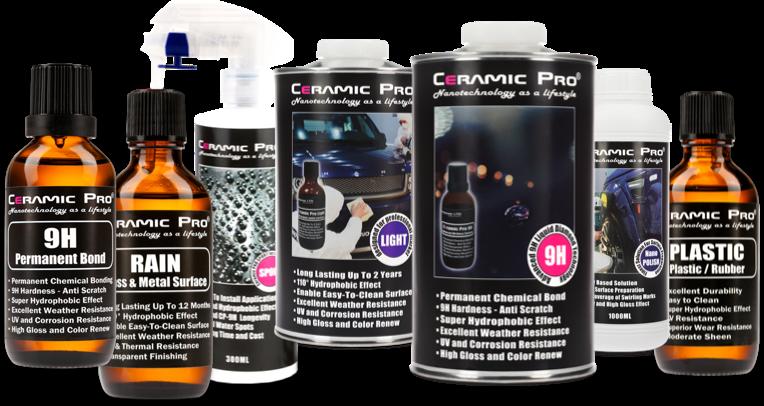 Ceramic Pro - product group.jpg