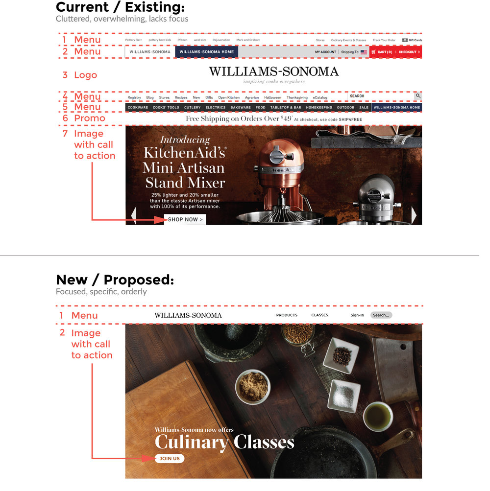 A compare / contrast of the existing Williams-Sonoma site and my proposed version.
