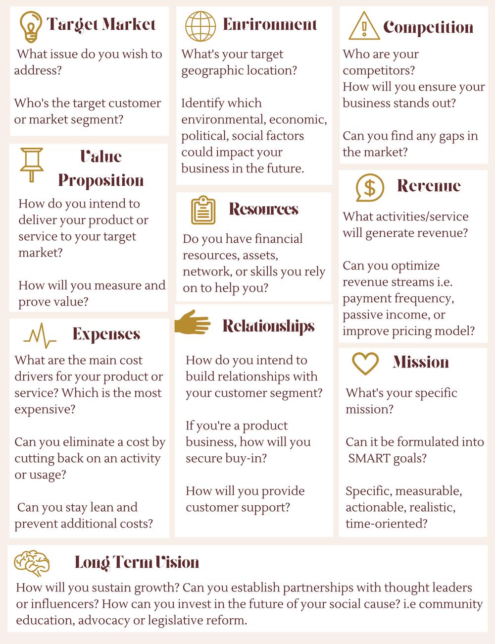 social-enterprise-socially-responsible-business-model-canvas