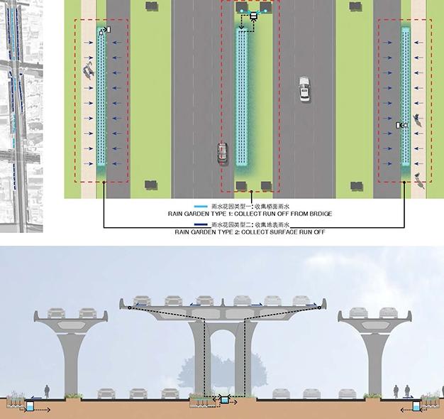 水敏性城市设计