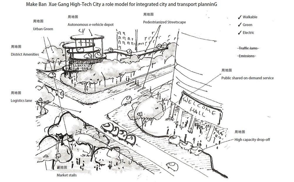 Städtebauliche Einbettung von On-Demand Sharing Systemen ©Urban Standards