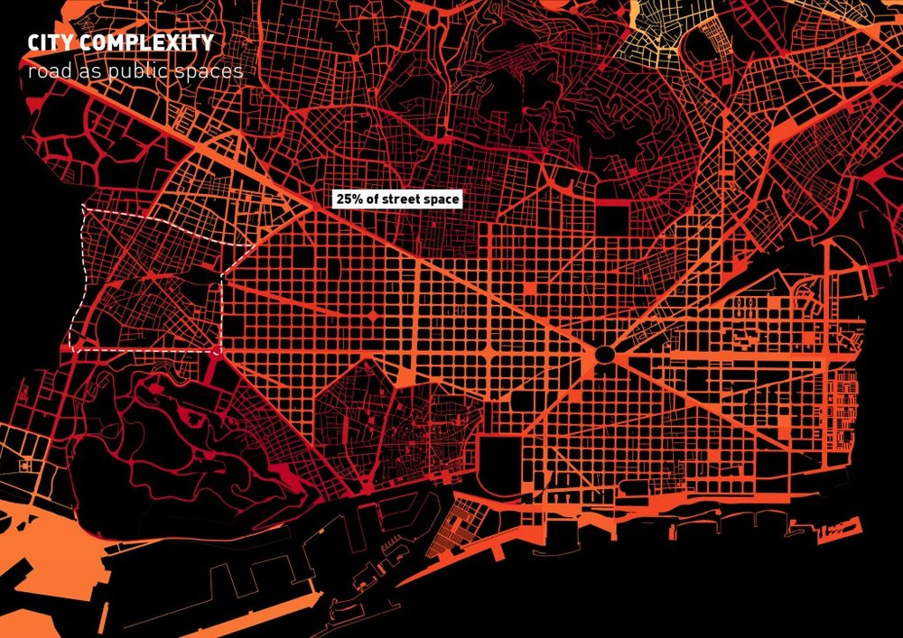 Mobility Flow simulation ´, Student Project: 'Hey Sants' © Iacopo Neri, Sylvain Totaro