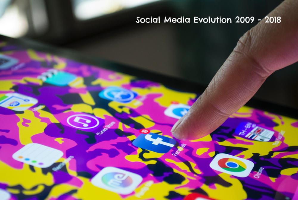 Social Media evolution Blog Say